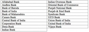 IBPS participating banks