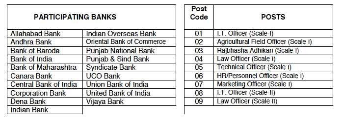 IBPS specialist officers exam 2012